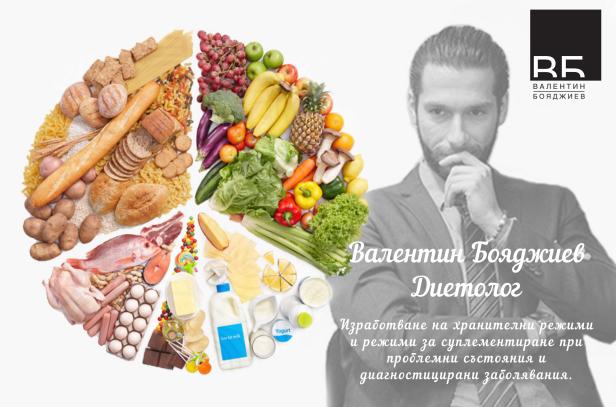 Валентин Бояджиев Диетолог